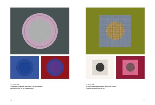 Thorbjørn Lausten Magnet Visual Systems