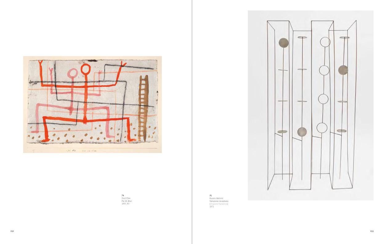 Museo d'Arte Lugano Klee – Melotti